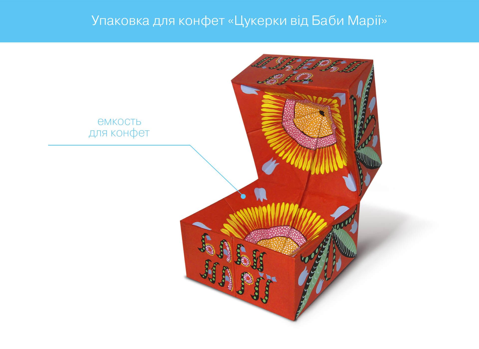 prokochuk_irina_packing-tsukerki-od-babi-mari%d1%97_