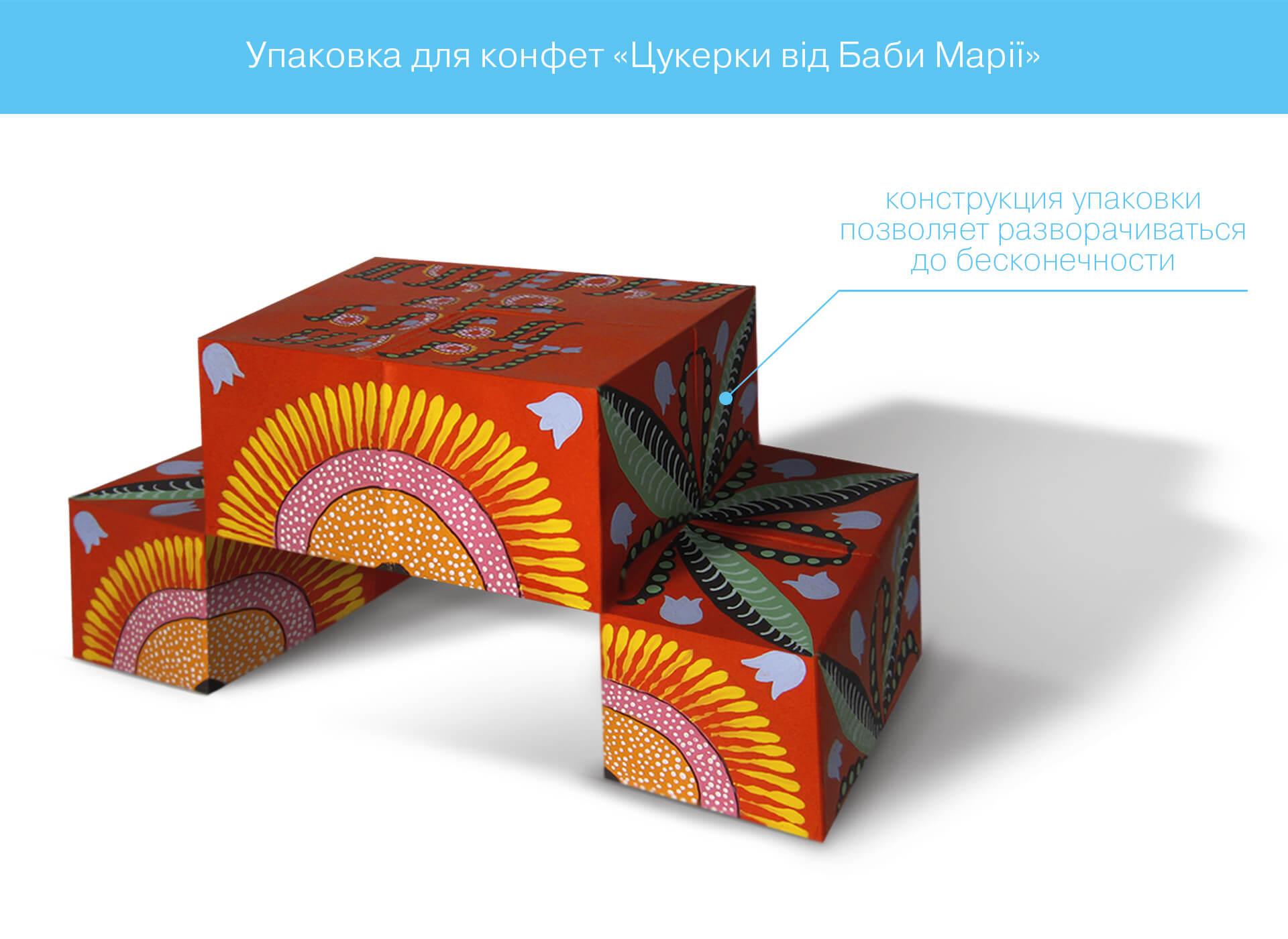 prokochuk_irina_packing-tsukerki-od-babi-mari%d1%97_2