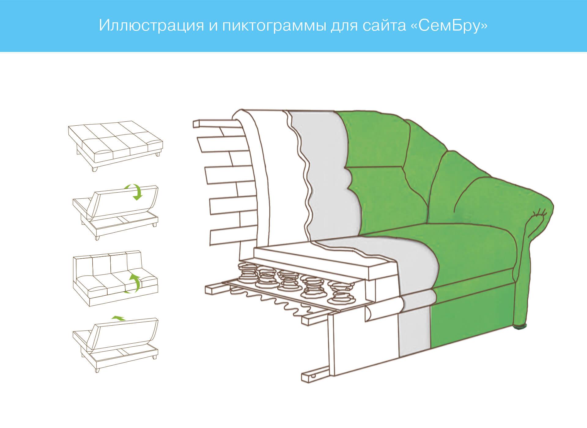 prokochuk_irina_logo_website-design_sembru_7